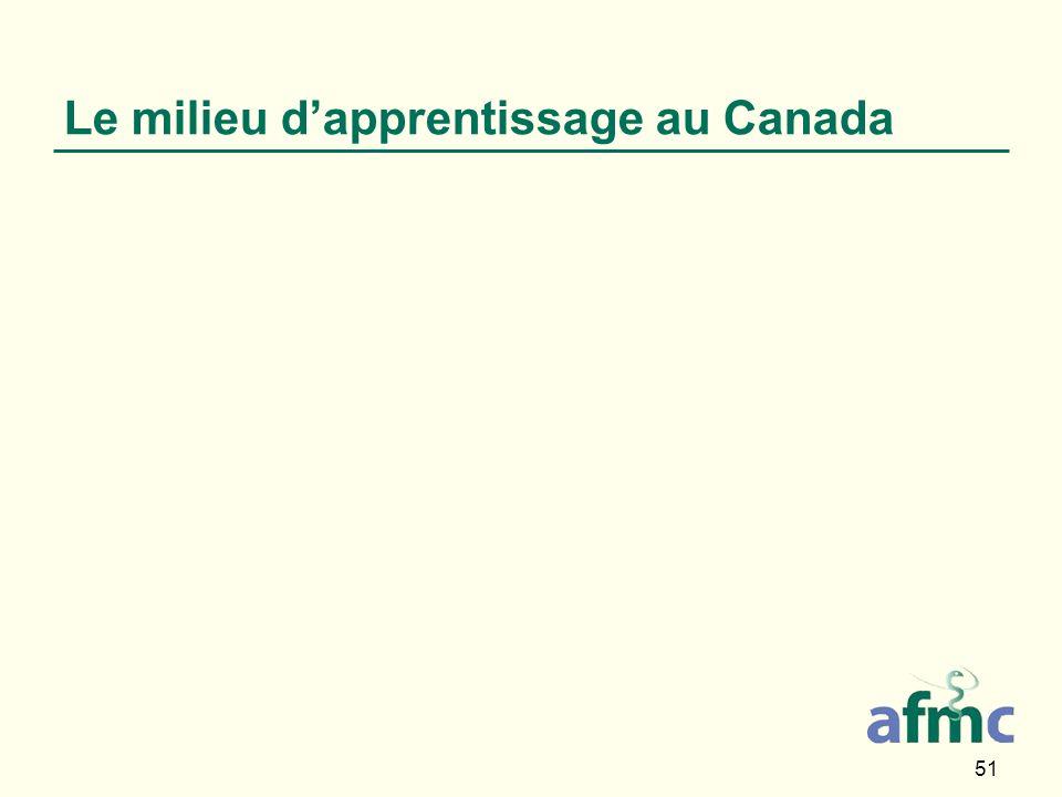 51 Le milieu dapprentissage au Canada