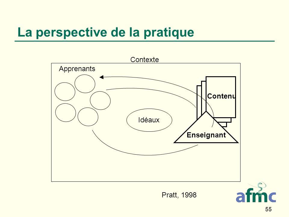 55 La perspective de la pratique Pratt, 1998 Apprenants Idéaux Contenu Contexte Enseignant