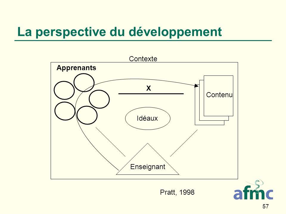 57 La perspective du développement Pratt, 1998 Enseignant Apprenants Idéaux Contenu X Contexte