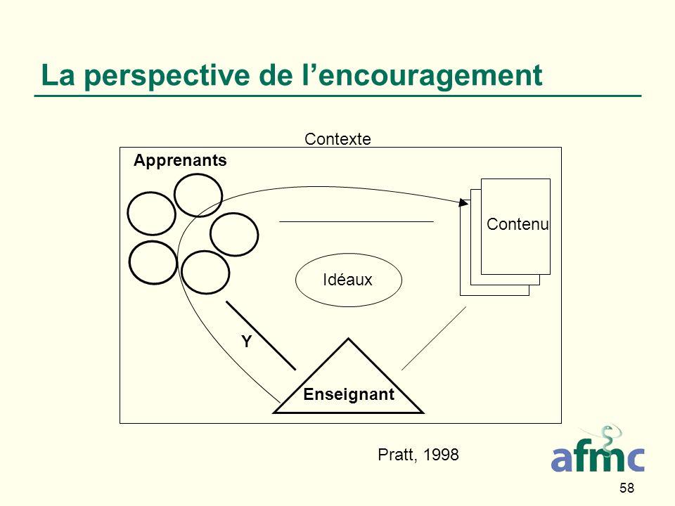 58 La perspective de lencouragement Pratt, 1998 Enseignant Apprenants Idéaux Contenu Contexte Y