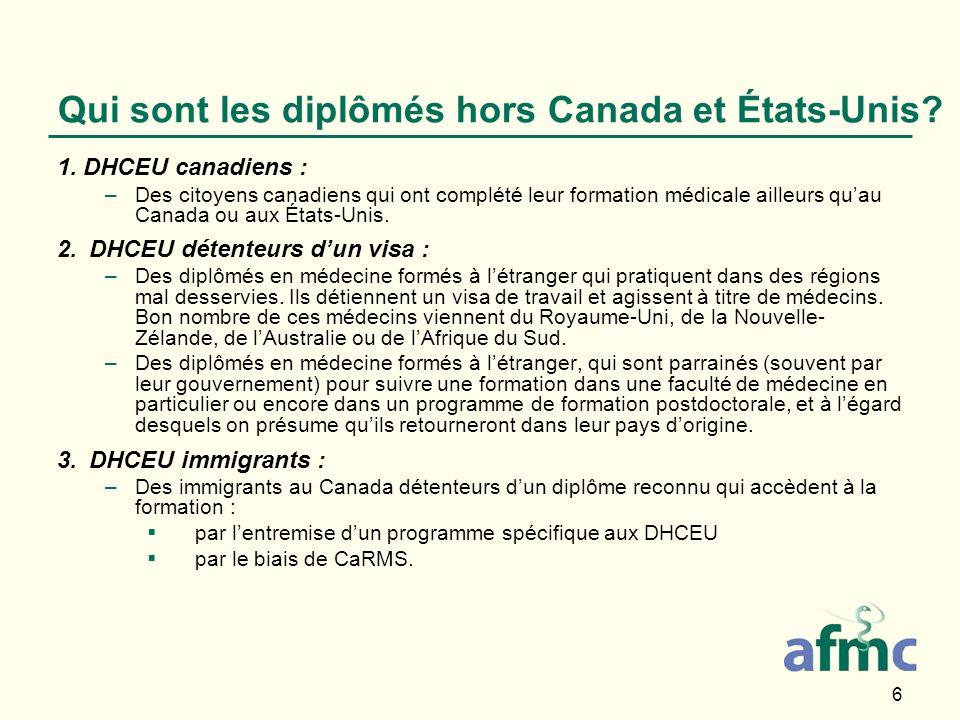 6 Qui sont les diplômés hors Canada et États-Unis.