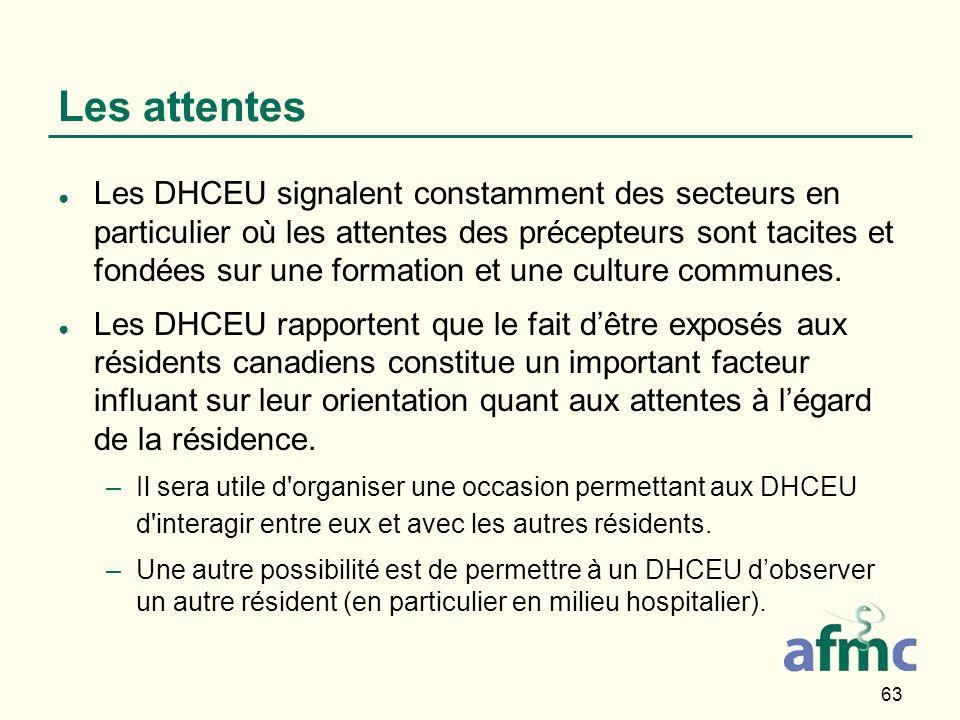 63 Les attentes Les DHCEU signalent constamment des secteurs en particulier où les attentes des précepteurs sont tacites et fondées sur une formation et une culture communes.