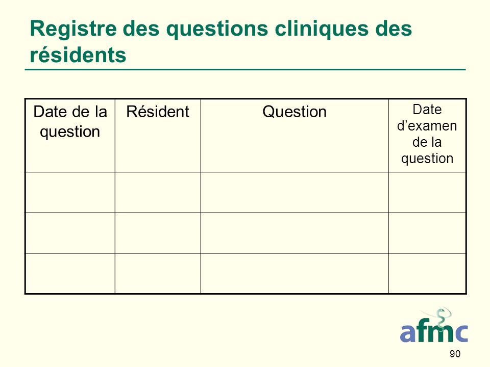 90 Registre des questions cliniques des résidents Date de la question RésidentQuestion Date dexamen de la question