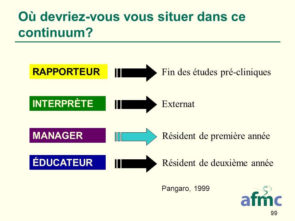 99 MANAGER INTERPRÈTE ÉDUCATEUR RAPPORTEUR Fin des études pré-cliniques Résident de première année Résident de deuxième année Externat Pangaro, 1999 Où devriez-vous vous situer dans ce continuum