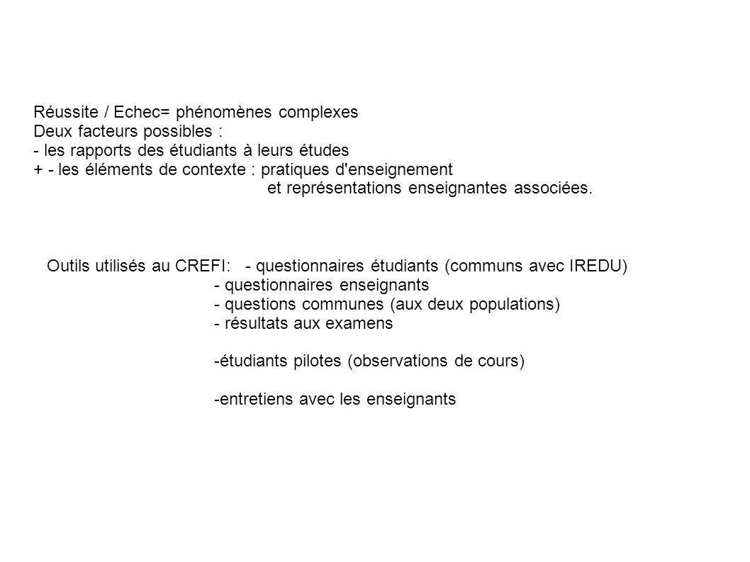 Réussite / Echec= phénomènes complexes Deux facteurs possibles : - les rapports des étudiants à leurs études + - les éléments de contexte : pratiques d enseignement et représentations enseignantes associées.
