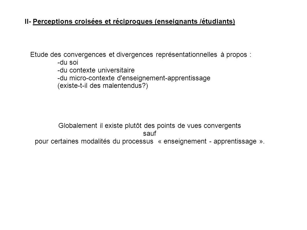 III- Rapport des enseignants à la gestion des imprévus en cours.