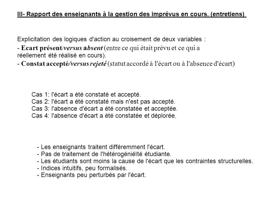 - Trinquier M.-P., et Terrisse, A.(2004).