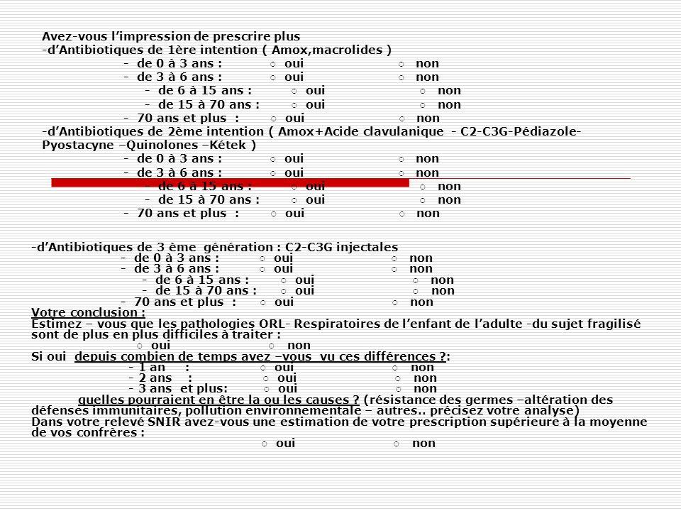 Enquête épidémiologique à propos des infections ORL et ou RESPIRATOIRES auprès des Médecins Généralistes et Spécialistes (ORL-Pneumologues) de la région de Lunel POURQUOI ?: Plusieurs médecins généralistes du canton de Lunel nous ont rapporté ces dernières années une aggravation (durée, résistance, fréquence) des infections ORL- RESPIRATOIRES qui pourrait être à lorigine dune augmentation de la prescription dantibiotiques.