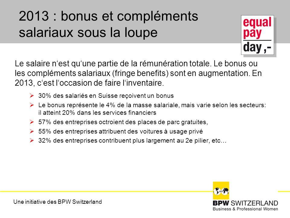 2013 : bonus et compléments salariaux sous la loupe Le salaire nest quune partie de la rémunération totale.