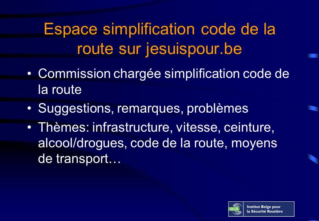 Espace simplification code de la route sur jesuispour.be Commission chargée simplification code de la route Suggestions, remarques, problèmes Thèmes: infrastructure, vitesse, ceinture, alcool/drogues, code de la route, moyens de transport…