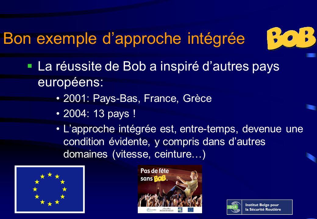 Bon exemple dapproche intégrée La réussite de Bob a inspiré dautres pays européens: 2001: Pays-Bas, France, Grèce 2004: 13 pays .