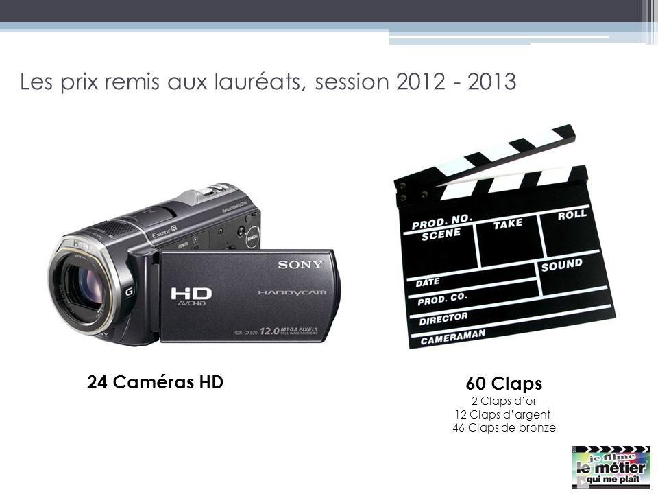 60 Claps 2 Claps dor 12 Claps dargent 46 Claps de bronze 24 Caméras HD Les prix remis aux lauréats, session 2012 - 2013