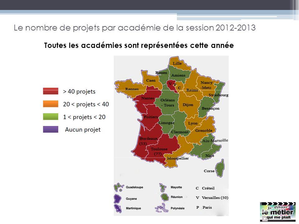 Le nombre de projets par académie de la session 2012-2013 Toutes les académies sont représentées cette année
