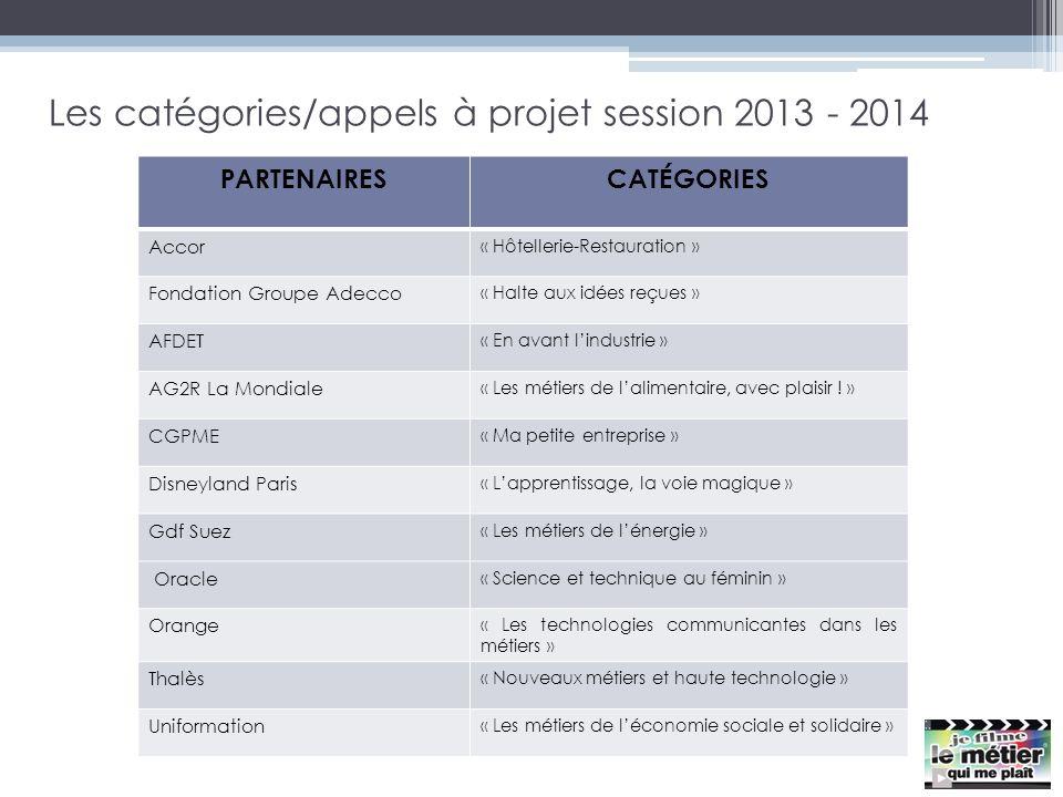 Les catégories/appels à projet session 2013 - 2014 PARTENAIRESCATÉGORIES Accor « Hôtellerie-Restauration » Fondation Groupe Adecco « Halte aux idées r