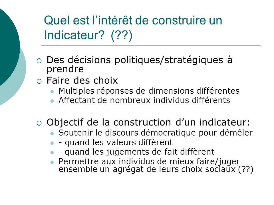 2006: Réel problème avec/disfonctionnement des indicateurs sociaux La situation de la société sest-elle améliorée.