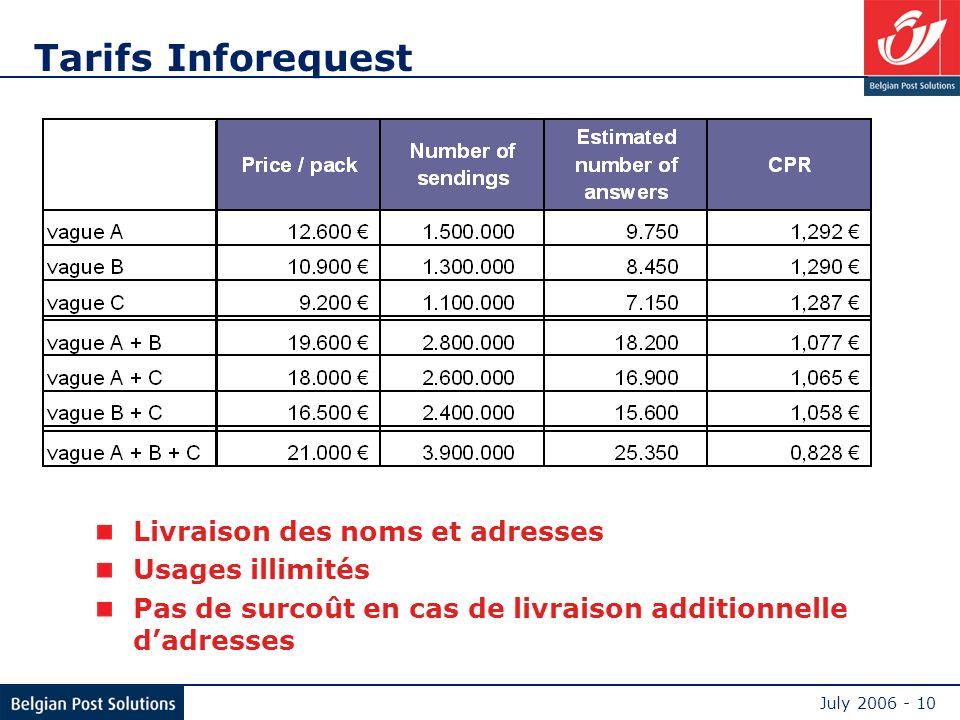 July 2006 - 10 Tarifs Inforequest Livraison des noms et adresses Usages illimités Pas de surcoût en cas de livraison additionnelle dadresses