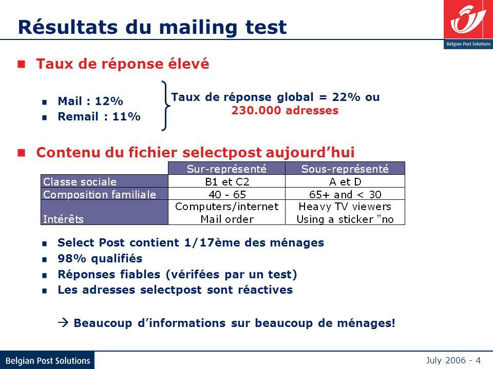 July 2006 - 4 Résultats du mailing test Taux de réponse élevé Mail : 12% Remail : 11% Contenu du fichier selectpost aujourdhui Select Post contient 1/17ème des ménages 98% qualifiés Réponses fiables (vérifées par un test) Les adresses selectpost sont réactives Beaucoup dinformations sur beaucoup de ménages.