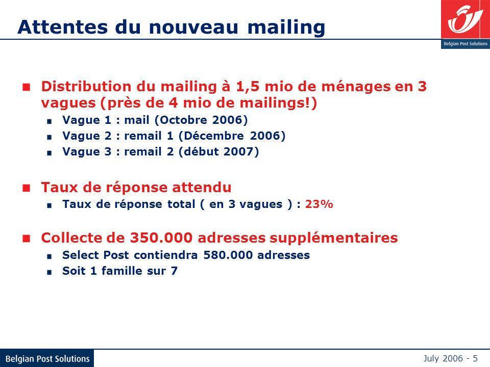 July 2006 - 5 Attentes du nouveau mailing Distribution du mailing à 1,5 mio de ménages en 3 vagues (près de 4 mio de mailings!) Vague 1 : mail (Octobre 2006) Vague 2 : remail 1 (Décembre 2006) Vague 3 : remail 2 (début 2007) Taux de réponse attendu Taux de réponse total ( en 3 vagues ) : 23% Collecte de 350.000 adresses supplémentaires Select Post contiendra 580.000 adresses Soit 1 famille sur 7