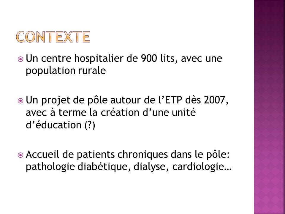 Un centre hospitalier de 900 lits, avec une population rurale Un projet de pôle autour de lETP dès 2007, avec à terme la création dune unité déducatio