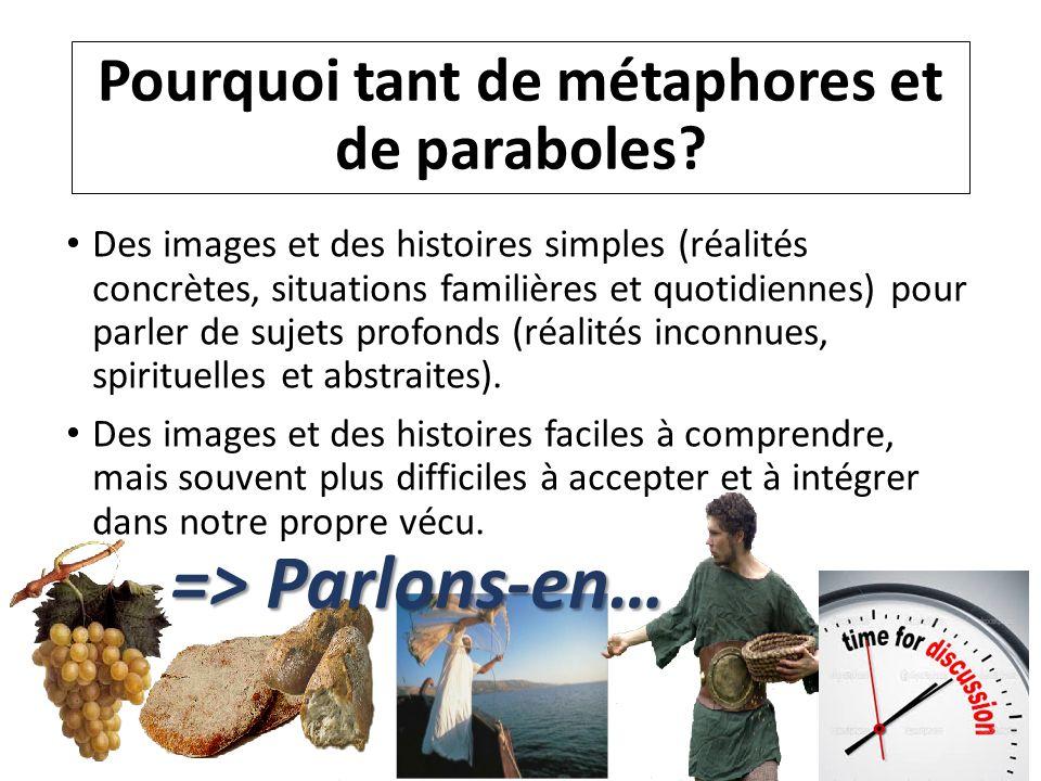 Pourquoi tant de métaphores et de paraboles? Des images et des histoires simples (réalités concrètes, situations familières et quotidiennes) pour parl