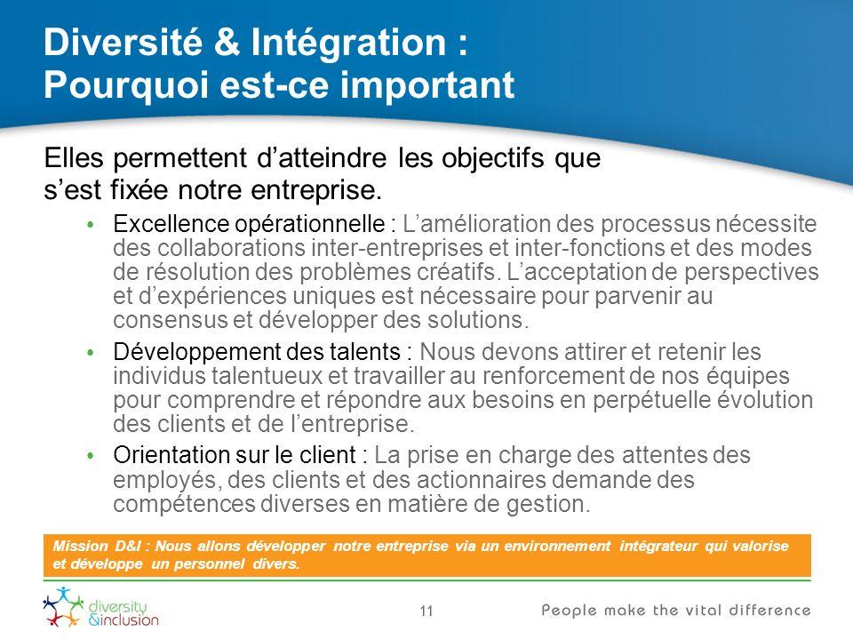 11 Diversité & Intégration : Pourquoi est-ce important 11 Elles permettent datteindre les objectifs que sest fixée notre entreprise.