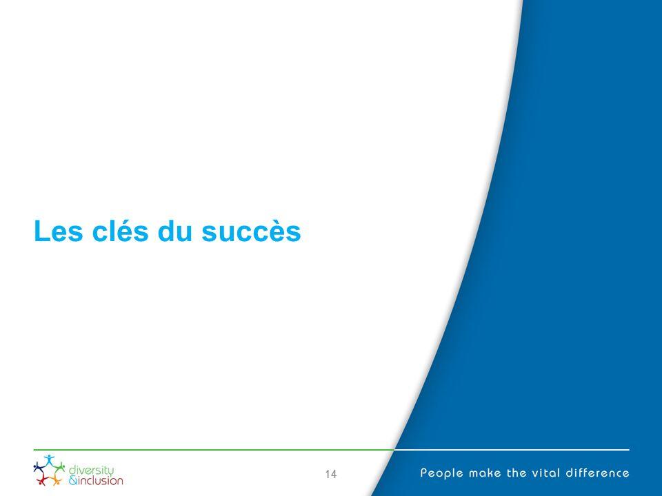 14 Les clés du succès