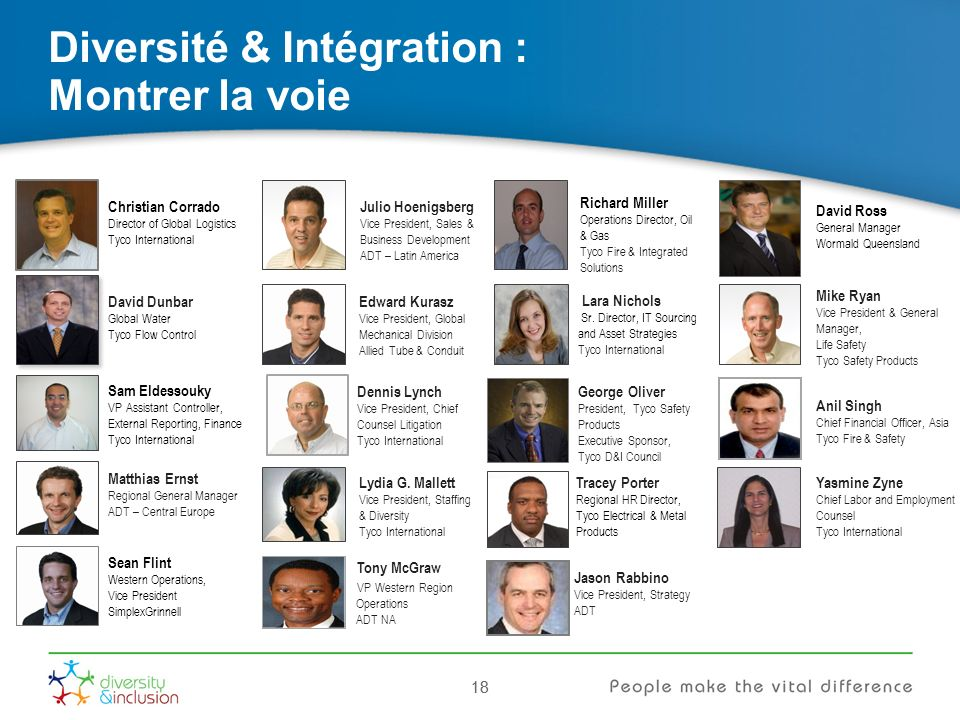 18 Diversité & Intégration : Montrer la voie 18 Lydia G.