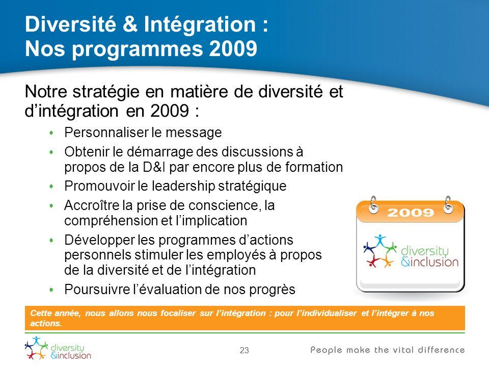 23 Diversité & Intégration : Nos programmes 2009 23 Cette année, nous allons nous focaliser sur lintégration : pour lindividualiser et lintégrer à nos actions.