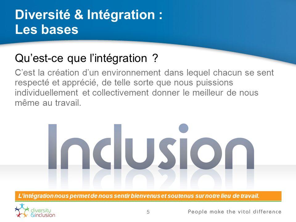 66 Diversité & Intégration : Les bases Comment la diversité et lintégration travaillent-elles ensemble .