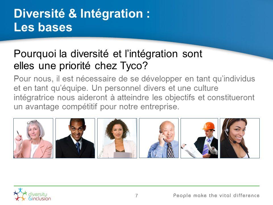 77 Diversité & Intégration : Les bases Pourquoi la diversité et lintégration sont elles une priorité chez Tyco.