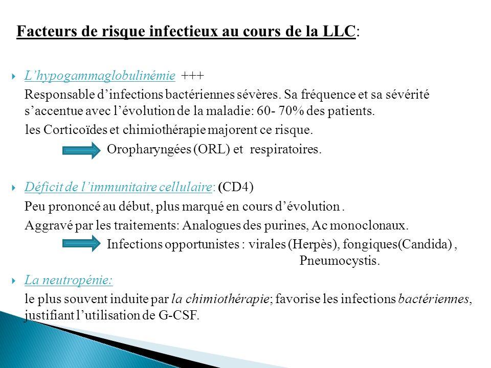 Traitement des Infections: Curatif : Siège et type dinfection; ATB empirique, puis adaptée en fonction du type de germe (Antibiogramme).