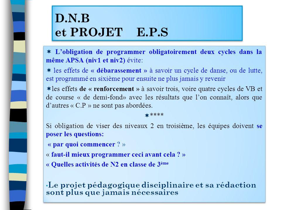 D.N.B et PROJET E.P.S Lobligation de programmer obligatoirement deux cycles dans la même APSA (niv1 et niv2) évite: les effets de « débarassement » à