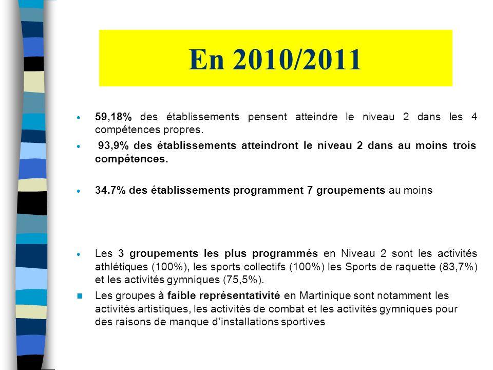 En 2010/2011 59,18% des établissements pensent atteindre le niveau 2 dans les 4 compétences propres. 93,9% des établissements atteindront le niveau 2