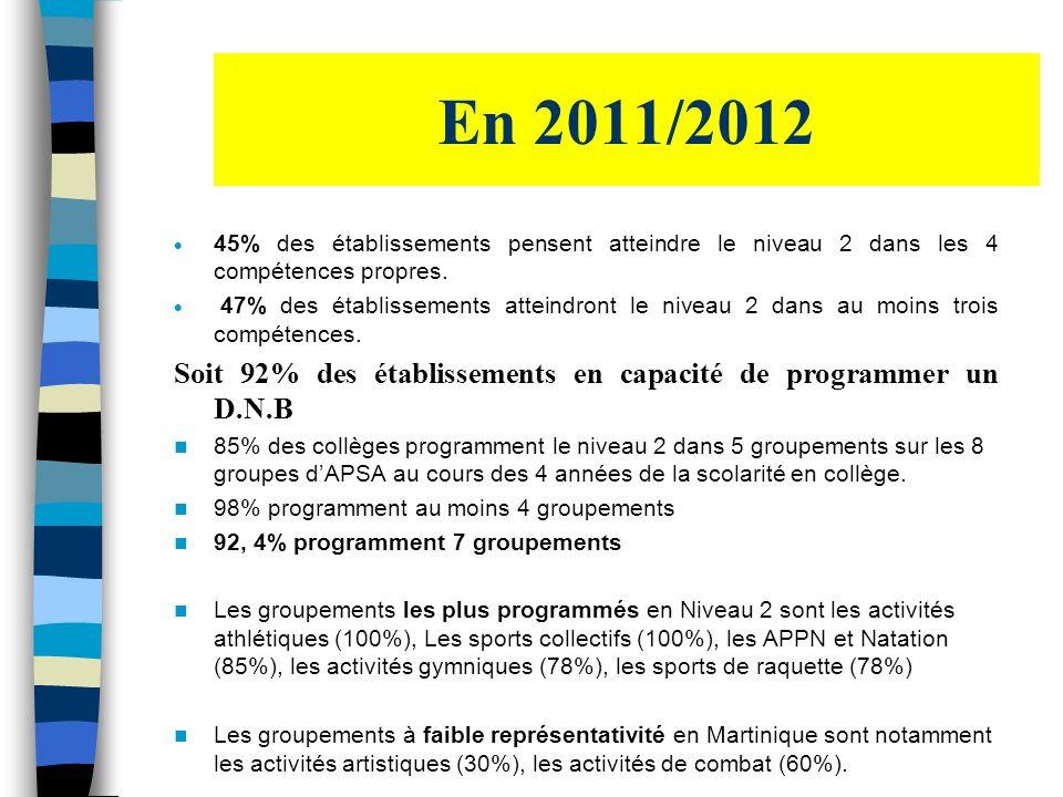 En 2011/2012 45% des établissements pensent atteindre le niveau 2 dans les 4 compétences propres. 47% des établissements atteindront le niveau 2 dans