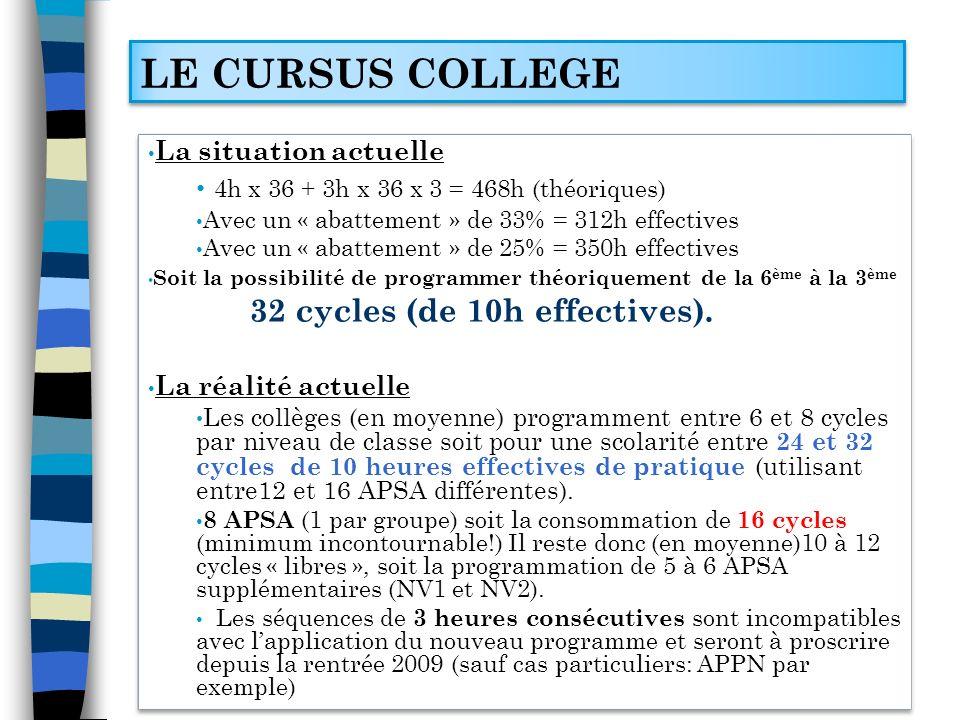 LE CURSUS COLLEGE La situation actuelle 4h x 36 + 3h x 36 x 3 = 468h (théoriques) Avec un « abattement » de 33% = 312h effectives Avec un « abattement
