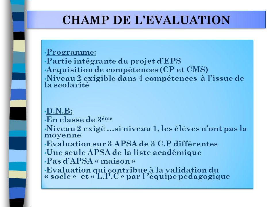 CHAMP DE LEVALUATION Programme: Partie intégrante du projet dEPS Acquisition de compétences (CP et CMS) Niveau 2 exigible dans 4 compétences à lissue