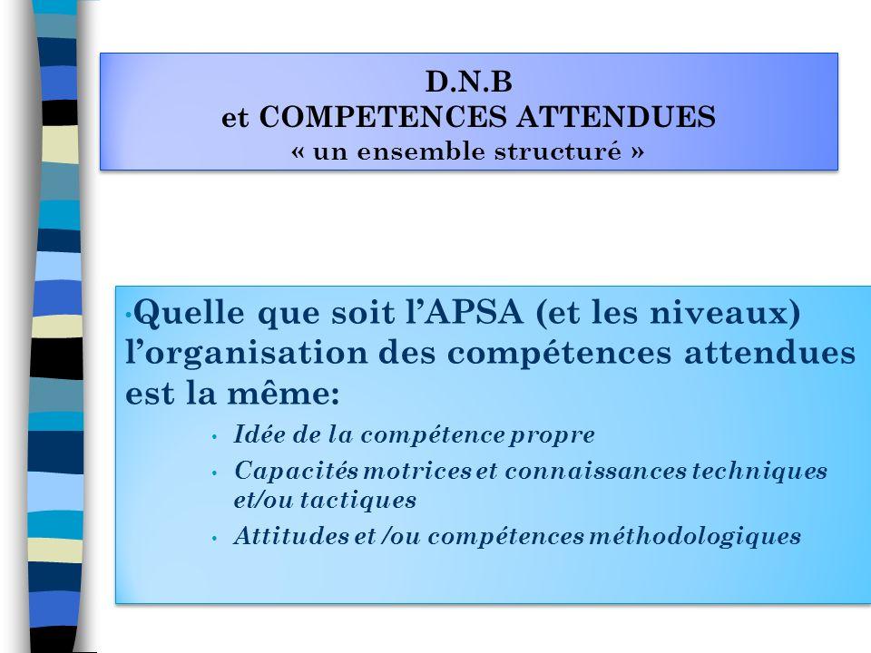 D.N.B et COMPETENCES ATTENDUES « un ensemble structuré » D.N.B et COMPETENCES ATTENDUES « un ensemble structuré » Quelle que soit lAPSA (et les niveau