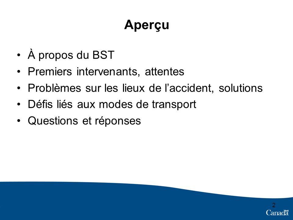 2 Aperçu À propos du BST Premiers intervenants, attentes Problèmes sur les lieux de laccident, solutions Défis liés aux modes de transport Questions et réponses