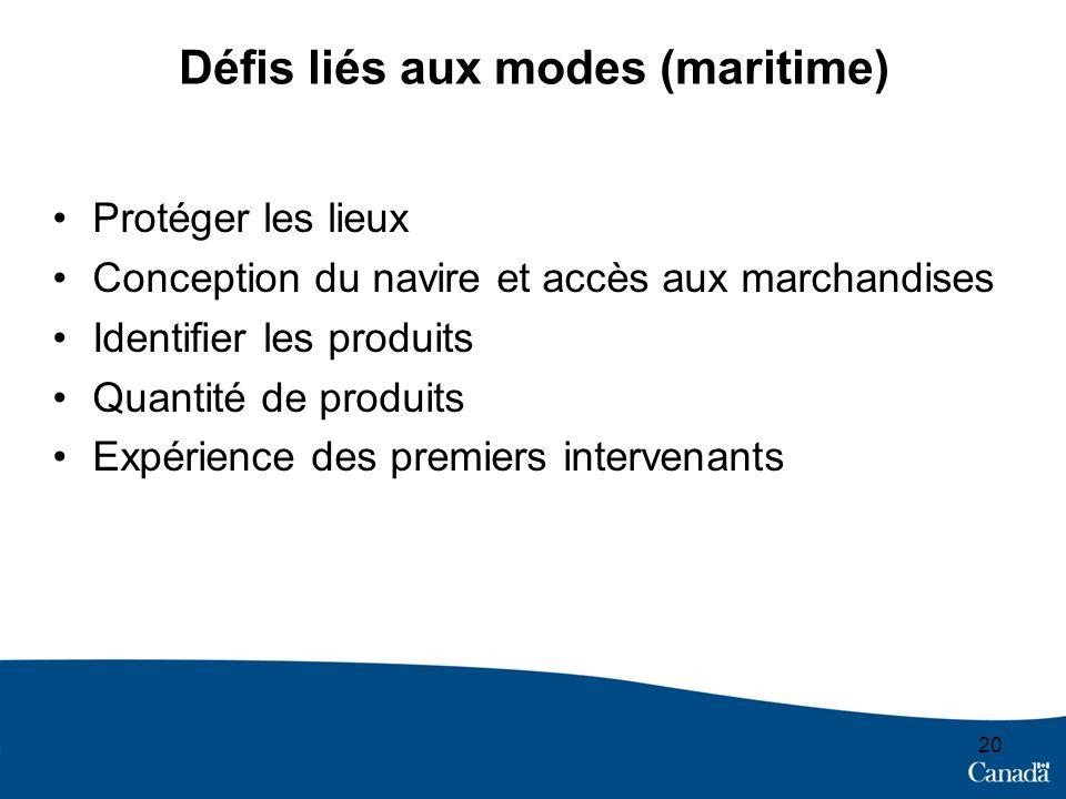 Défis liés aux modes (maritime) Protéger les lieux Conception du navire et accès aux marchandises Identifier les produits Quantité de produits Expérience des premiers intervenants 20