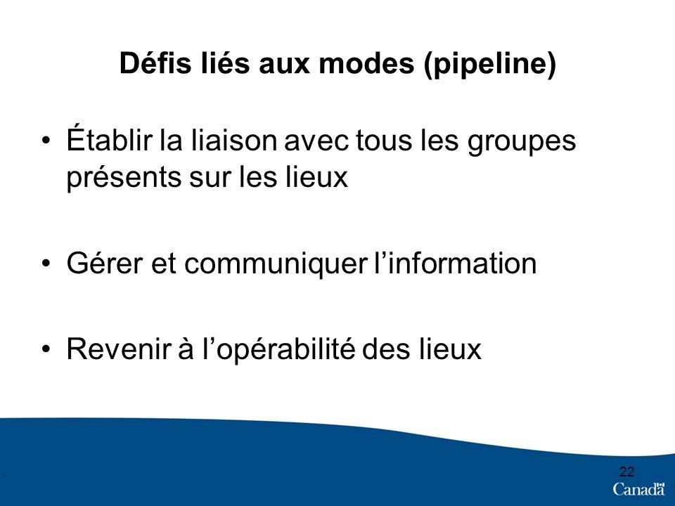 Défis liés aux modes (pipeline) Établir la liaison avec tous les groupes présents sur les lieux Gérer et communiquer linformation Revenir à lopérabilité des lieux 22