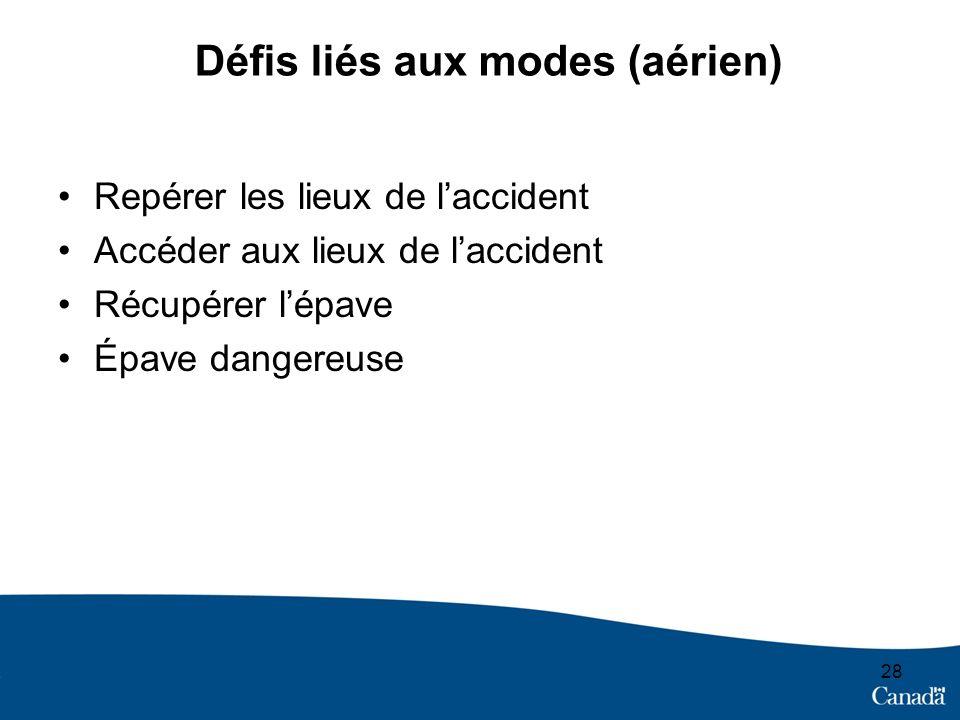 Défis liés aux modes (aérien) Repérer les lieux de laccident Accéder aux lieux de laccident Récupérer lépave Épave dangereuse 28