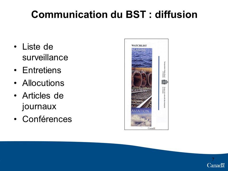 Communication du BST : diffusion Liste de surveillance Entretiens Allocutions Articles de journaux Conférences 7