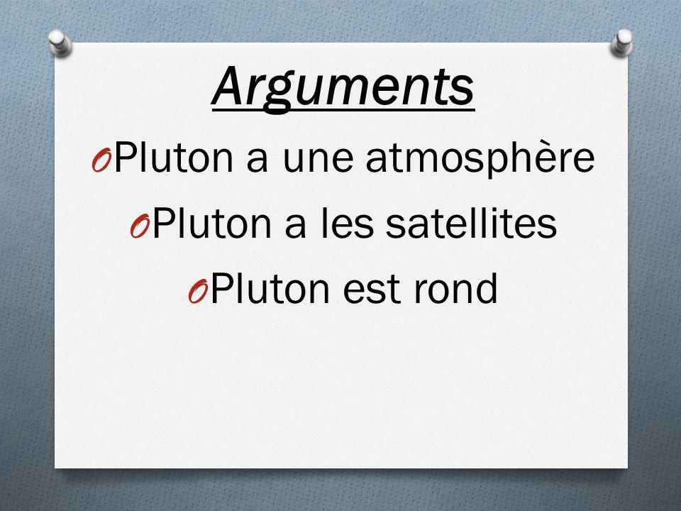 Arguments O Pluton a une atmosphère O Pluton a les satellites O Pluton est rond