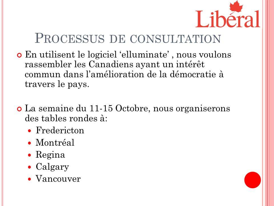P ROCESSUS DE CONSULTATION En utilisent le logiciel elluminate, nous voulons rassembler les Canadiens ayant un intérêt commun dans lamélioration de la démocratie à travers le pays.