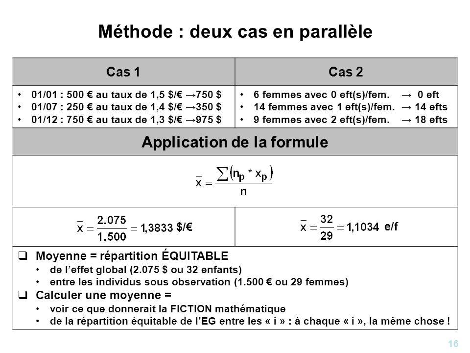 16 Méthode : deux cas en parallèle Cas 1Cas 2 01/01 : 500 au taux de 1,5 $/ 750 $ 01/07 : 250 au taux de 1,4 $/ 350 $ 01/12 : 750 au taux de 1,3 $/ 97