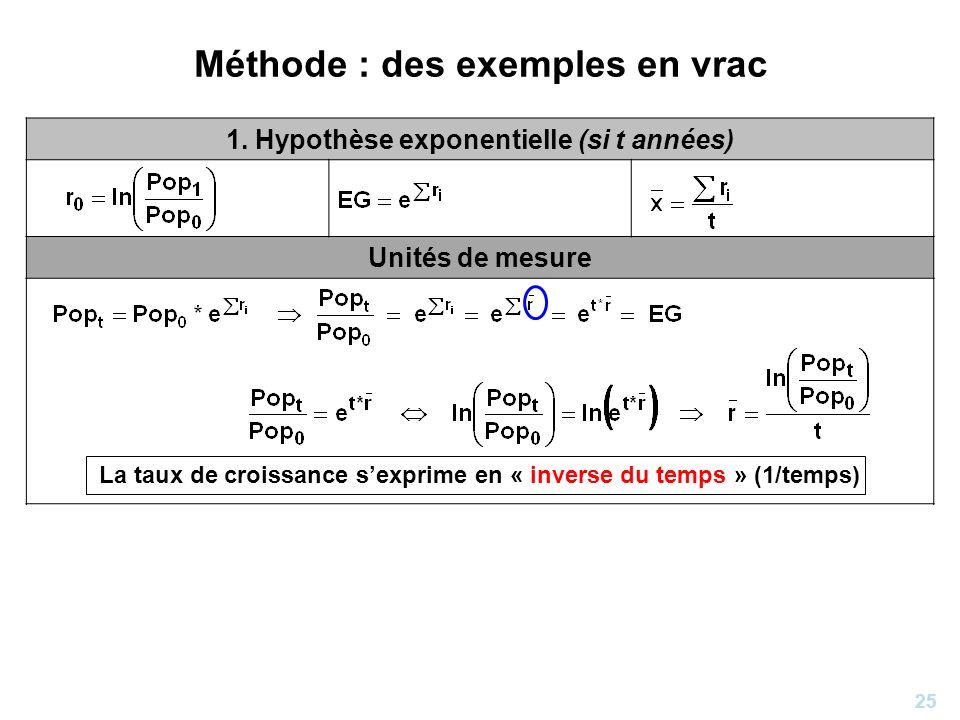 25 Méthode : des exemples en vrac 1. Hypothèse exponentielle (si t années) Unités de mesure La taux de croissance sexprime en « inverse du temps » (1/