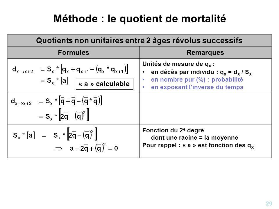 29 Méthode : le quotient de mortalité Quotients non unitaires entre 2 âges révolus successifs FormulesRemarques Unités de mesure de q x : en décès par