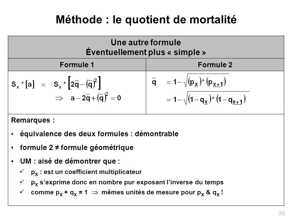 30 Méthode : le quotient de mortalité Une autre formule Éventuellement plus « simple » Formule 1Formule 2 Remarques : équivalence des deux formules :