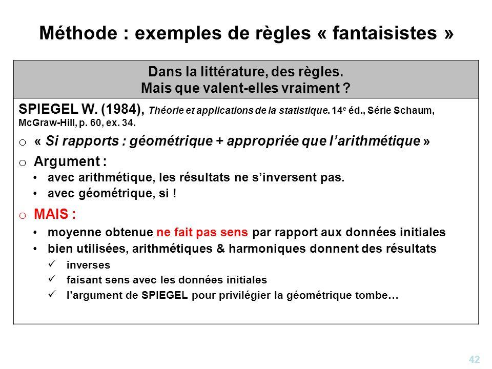 42 Méthode : exemples de règles « fantaisistes » Dans la littérature, des règles. Mais que valent-elles vraiment ? SPIEGEL W. (1984), Théorie et appli