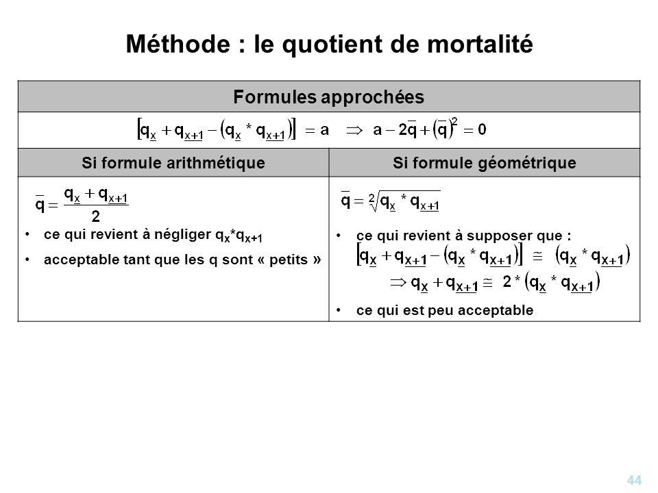 44 Méthode : le quotient de mortalité Formules approchées Si formule arithmétiqueSi formule géométrique ce qui revient à négliger q x *q x+1 acceptabl